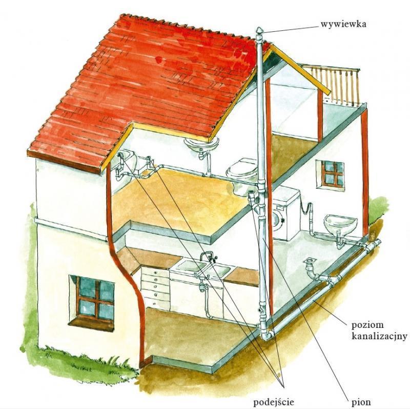 Schemat instalacji kanalizacyjnej